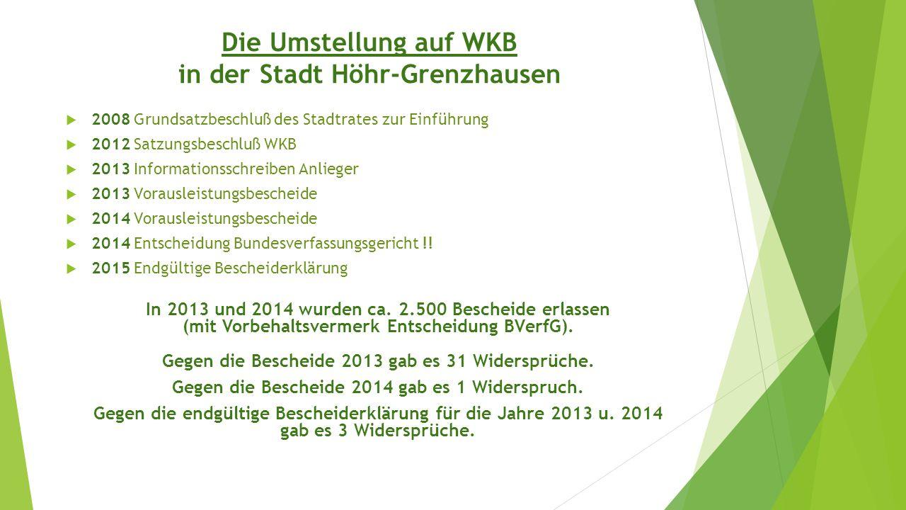 Die Umstellung auf WKB in der Stadt Höhr-Grenzhausen  2008 Grundsatzbeschluß des Stadtrates zur Einführung  2012 Satzungsbeschluß WKB  2013 Informationsschreiben Anlieger  2013 Vorausleistungsbescheide  2014 Vorausleistungsbescheide  2014 Entscheidung Bundesverfassungsgericht !.