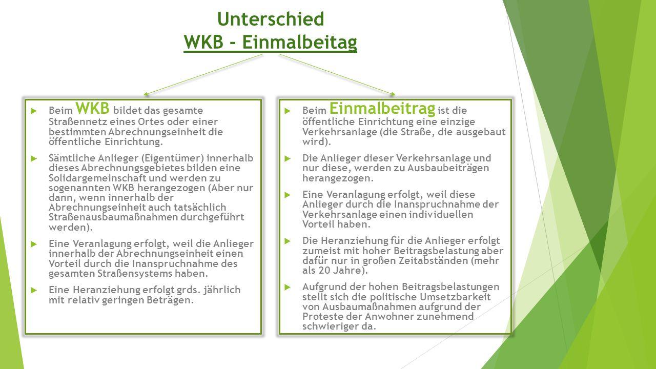 Unterschied WKB - Einmalbeitag  Beim WKB bildet das gesamte Straßennetz eines Ortes oder einer bestimmten Abrechnungseinheit die öffentliche Einricht