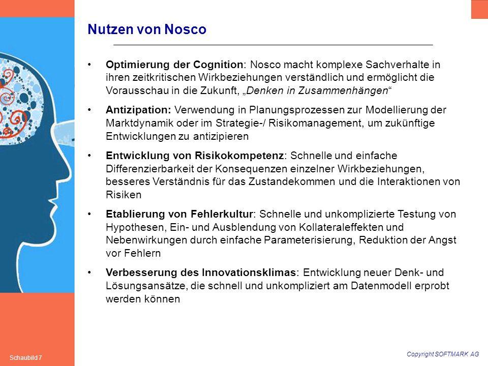 Copyright SOFTMARK AG Schaubild 28 Sich selbst erweiternde Szenarien Nosco ist ein dynamischer Internet-Marktplatz für sich fortlaufend erweiternde Szenarien und Wirkbeziehungen.