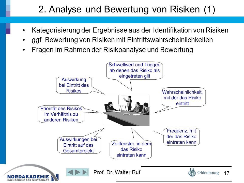 Prof. Dr. Walter Ruf 2. Analyse und Bewertung von Risiken (1) Kategorisierung der Ergebnisse aus der Identifikation von Risiken ggf. Bewertung von Ris
