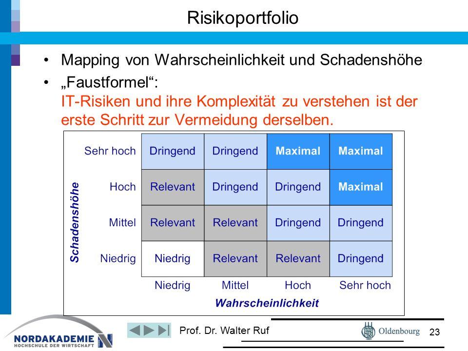 """Prof. Dr. Walter Ruf Risikoportfolio Mapping von Wahrscheinlichkeit und Schadenshöhe """"Faustformel"""": IT-Risiken und ihre Komplexität zu verstehen ist d"""