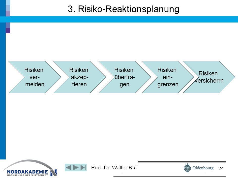 Prof. Dr. Walter Ruf 3. Risiko-Reaktionsplanung 24 Risiken ver- meiden Risiken akzep- tieren Risiken übertra- gen Risiken versicherrn Risiken ein- gre