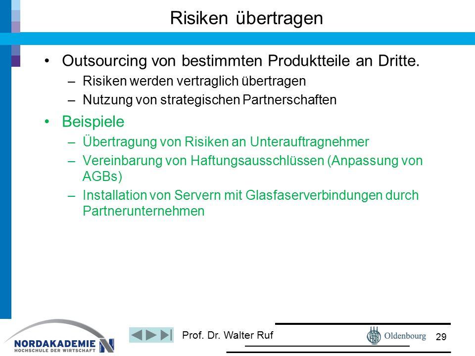 Prof. Dr. Walter Ruf Risiken übertragen Outsourcing von bestimmten Produktteile an Dritte. –Risiken werden vertraglich übertragen –Nutzung von strateg