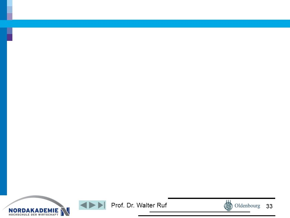 Prof. Dr. Walter Ruf 33