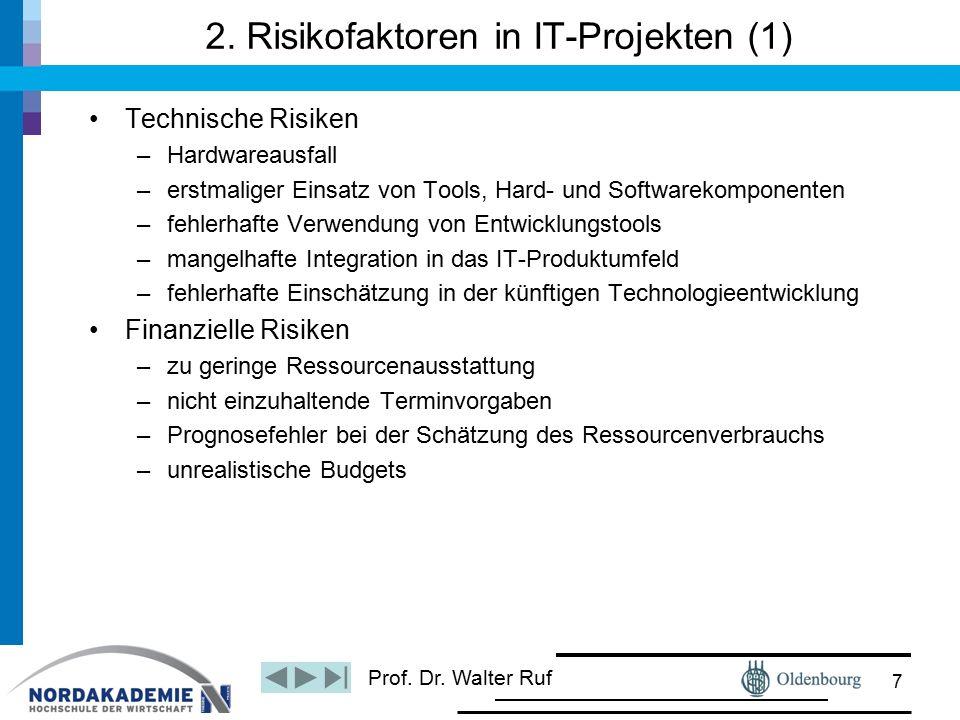 Prof. Dr. Walter Ruf 2. Risikofaktoren in IT-Projekten (1) Technische Risiken –Hardwareausfall –erstmaliger Einsatz von Tools, Hard- und Softwarekompo