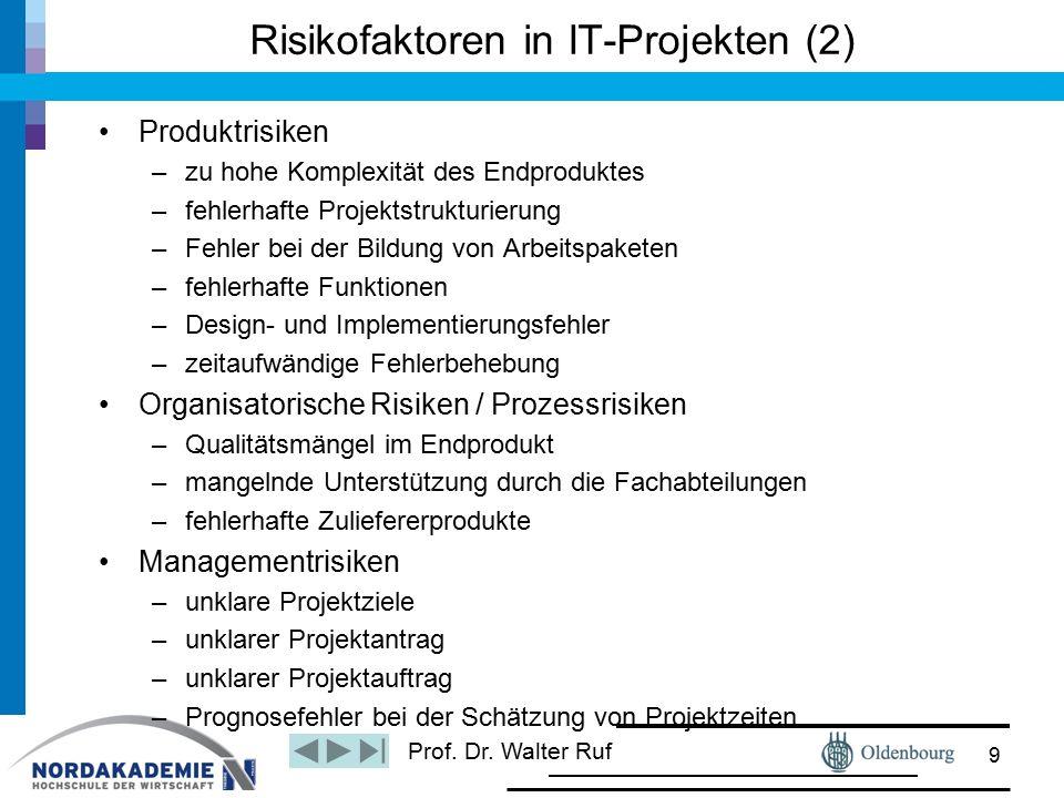 Prof. Dr. Walter Ruf Risikofaktoren in IT-Projekten (2) Produktrisiken –zu hohe Komplexität des Endproduktes –fehlerhafte Projektstrukturierung –Fehle