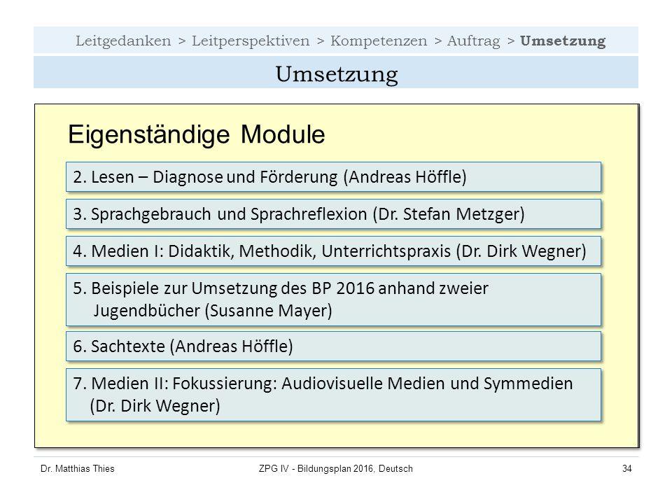 Leitgedanken > Leitperspektiven > Kompetenzen > Auftrag > Umsetzung Dr.