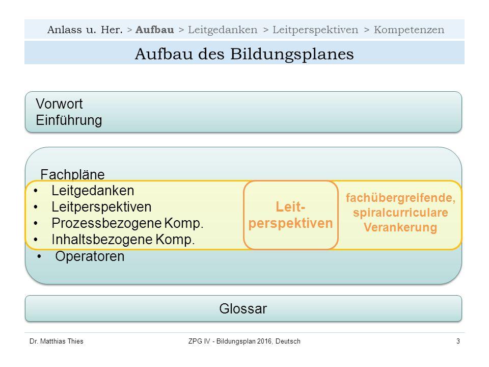 Anlass u.Her. > Aufbau > Leitgedanken > Leitperspektiven > Kompetenzen Dr.
