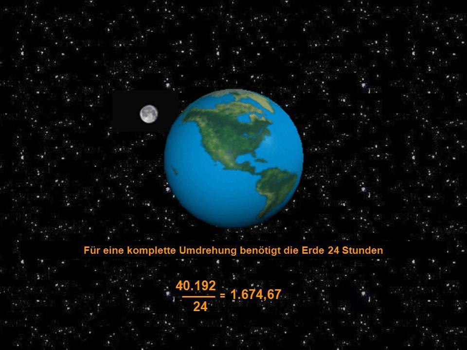 Was wir wissen ist nur ein Tropfen, was wir nicht wissen ist so groß wie ein unendlicher Ozean.