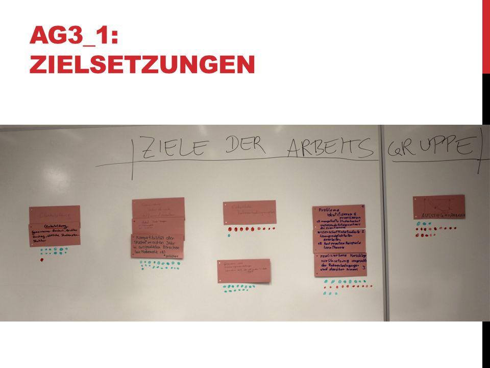 AG3_4: ELEMENTE DER EINGANGSPHASE Ergänzung der Konzepte in Kleingruppen & Präsentationen