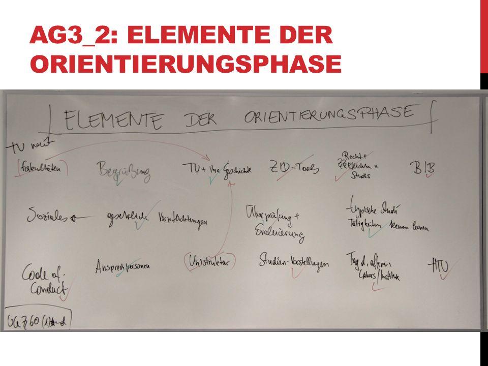 AG3_2: ELEMENTE DER ORIENTIERUNGSPHASE
