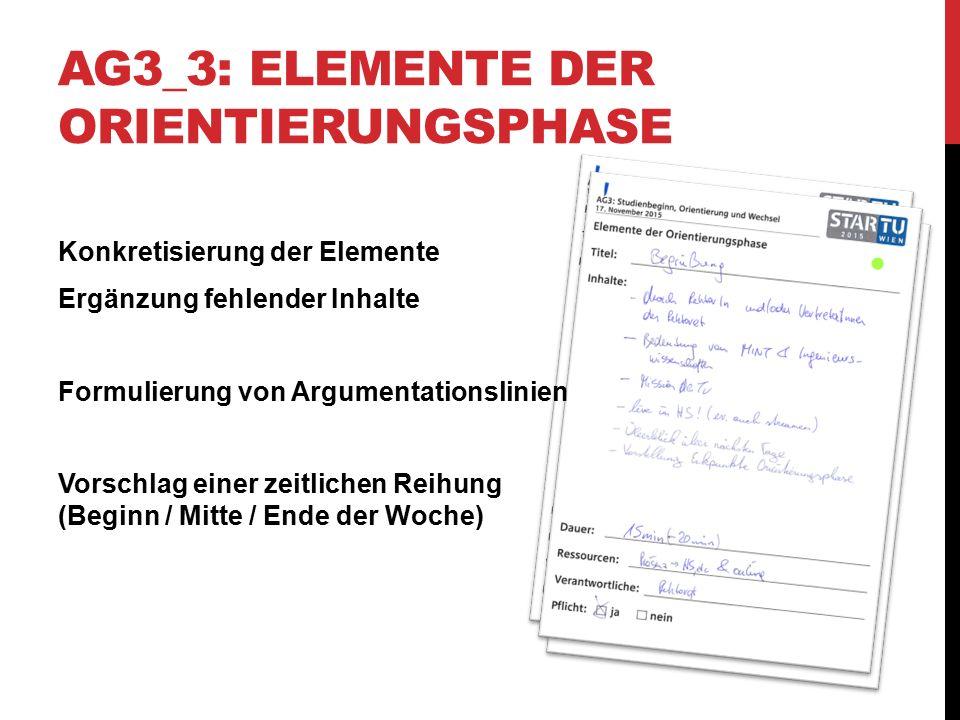 AG3_3: ELEMENTE DER ORIENTIERUNGSPHASE Konkretisierung der Elemente Ergänzung fehlender Inhalte Formulierung von Argumentationslinien Vorschlag einer