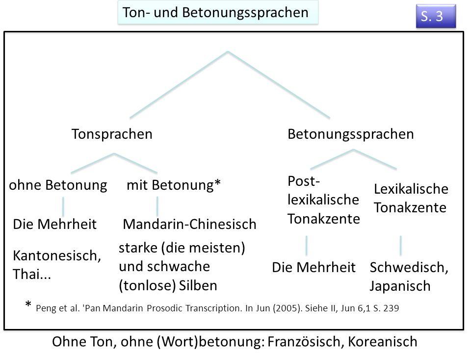 5. Ton, Wortbetonung, Intonation Unterschiede zwischen Ton- und Betonungssprachen (S.