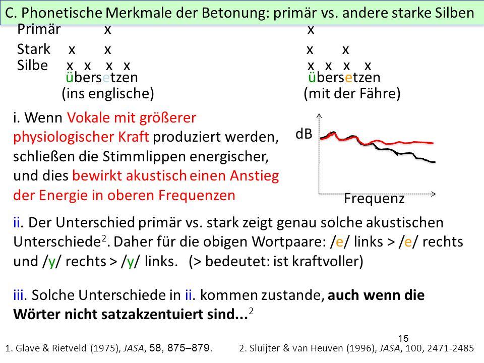 Lexikal Post- lexikal Wenn das Wort aber auch noch (satz-)akzentuiert ist, wird ein Tonakzent mit der primär betonten Silbe assoziiert sodass sich in diesem Fall – also wegen der Satzakzentuierung – primär betonte Silben durch eine viel stärkere f0-Bewegung im Vgl.
