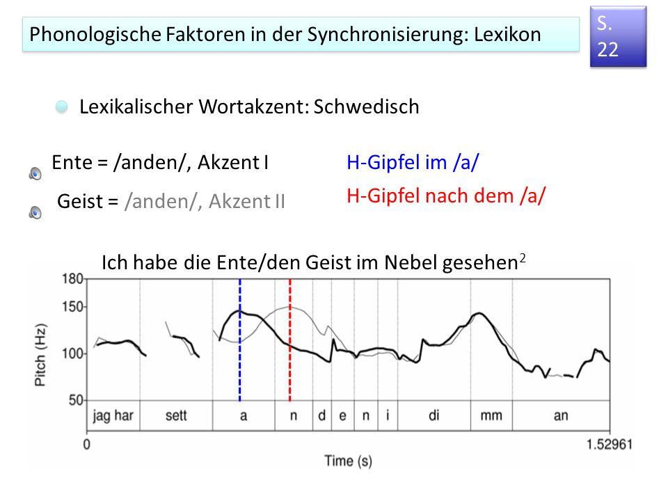 9. Die Synchronisierung der Grundfrequenz in akzentuierten Wörtern.