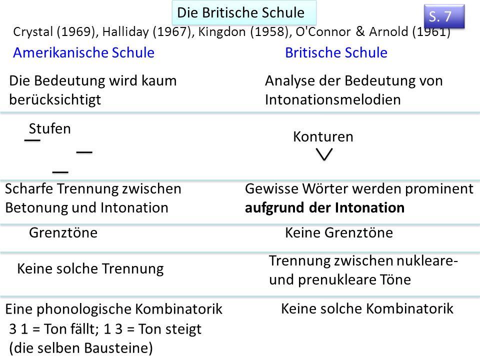 Funktion Form Signal Die amerikanische Schule (1945-1960) Die britische Schule (1950-1970) Die niederländische Schule (1965-1990) Superpositions-Modelle (seit 1980) Intonationsmodelle seit 1945 Autosegmentelle-metrische Modelle (seit 1980) S.