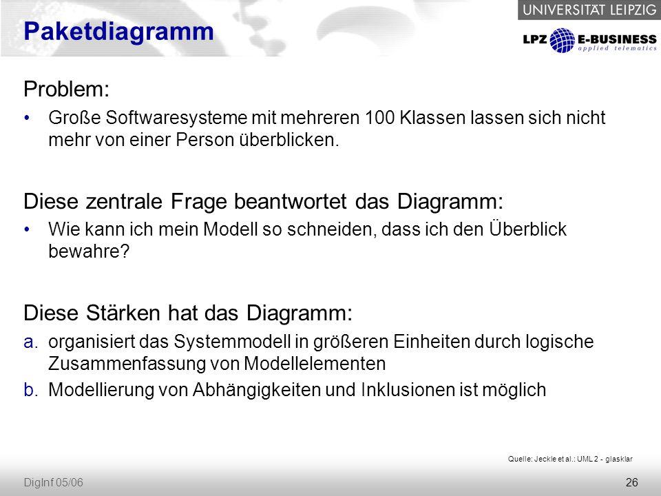 26 DigInf 05/06 Paketdiagramm Problem: Große Softwaresysteme mit mehreren 100 Klassen lassen sich nicht mehr von einer Person überblicken.