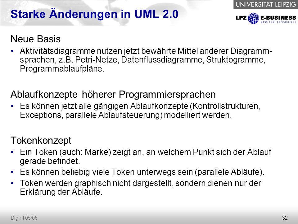 32 DigInf 05/06 Starke Änderungen in UML 2.0 Neue Basis Aktivitätsdiagramme nutzen jetzt bewährte Mittel anderer Diagramm- sprachen, z.B.