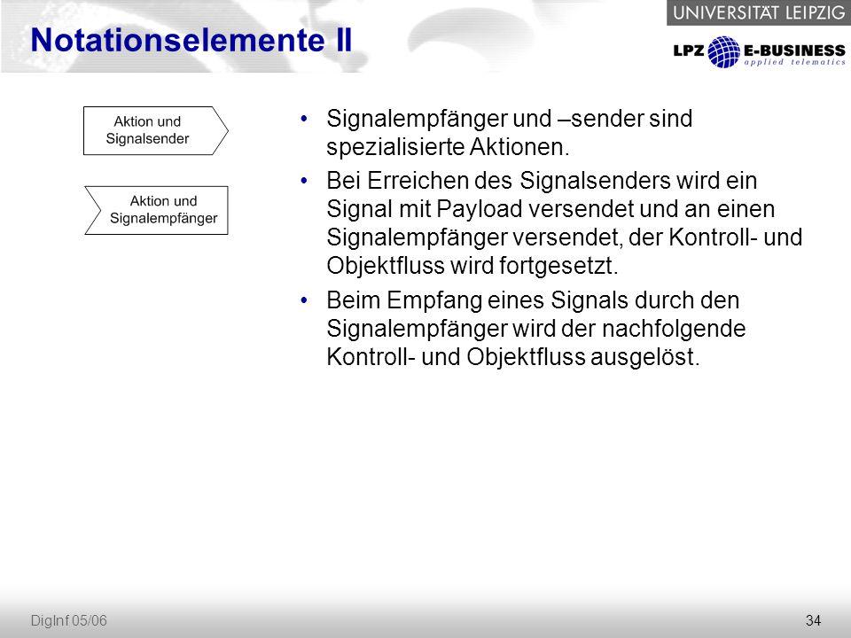 34 DigInf 05/06 Notationselemente II Signalempfänger und –sender sind spezialisierte Aktionen.