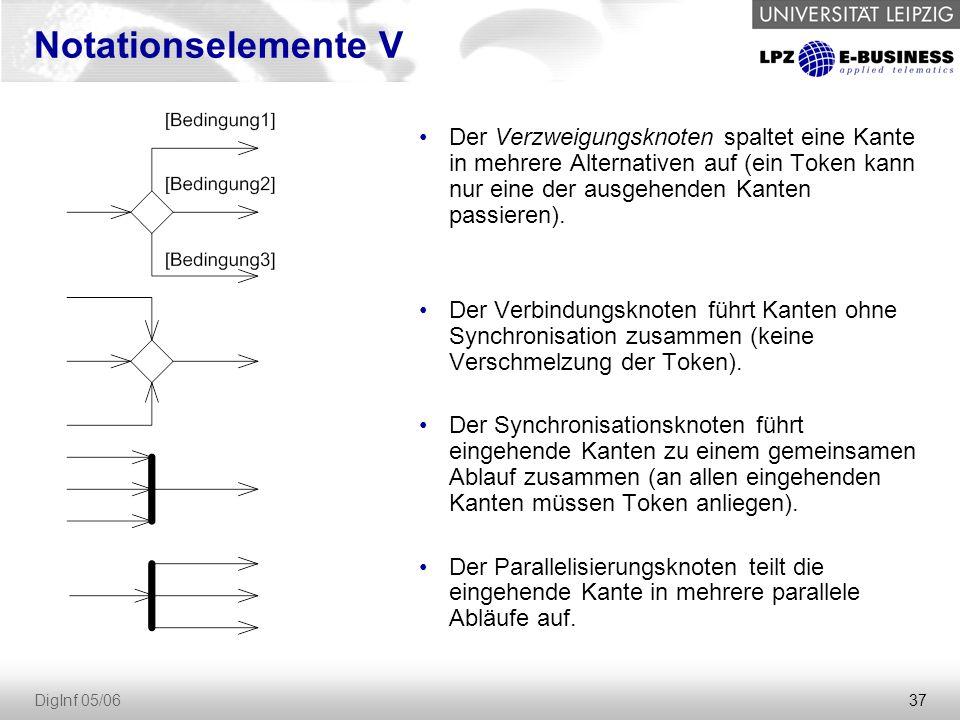 37 DigInf 05/06 Notationselemente V Der Verzweigungsknoten spaltet eine Kante in mehrere Alternativen auf (ein Token kann nur eine der ausgehenden Kanten passieren).