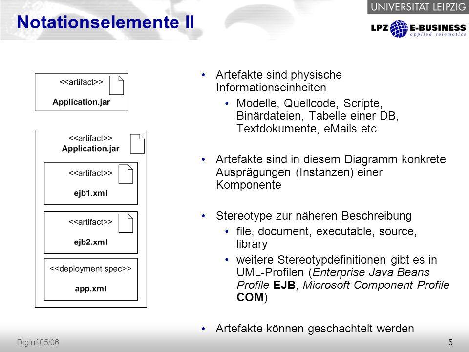 5 DigInf 05/06 Notationselemente II Artefakte sind physische Informationseinheiten Modelle, Quellcode, Scripte, Binärdateien, Tabelle einer DB, Textdokumente, eMails etc.