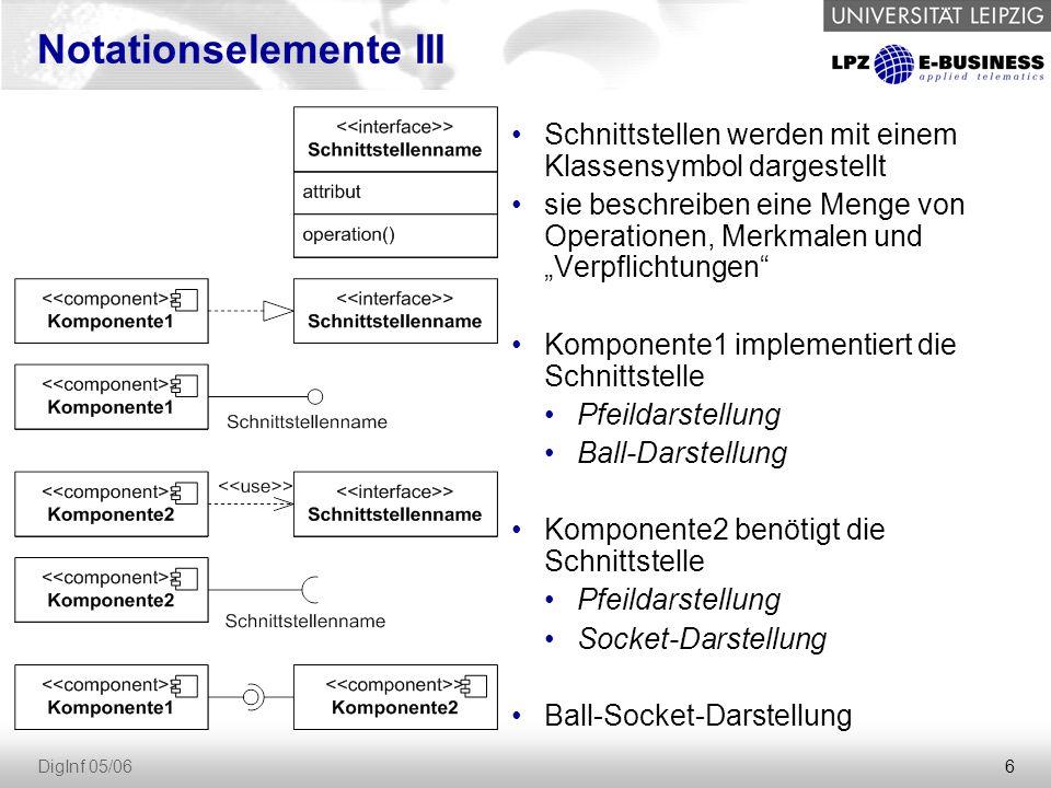 """6 DigInf 05/06 Notationselemente III Schnittstellen werden mit einem Klassensymbol dargestellt sie beschreiben eine Menge von Operationen, Merkmalen und """"Verpflichtungen Komponente1 implementiert die Schnittstelle Pfeildarstellung Ball-Darstellung Komponente2 benötigt die Schnittstelle Pfeildarstellung Socket-Darstellung Ball-Socket-Darstellung"""