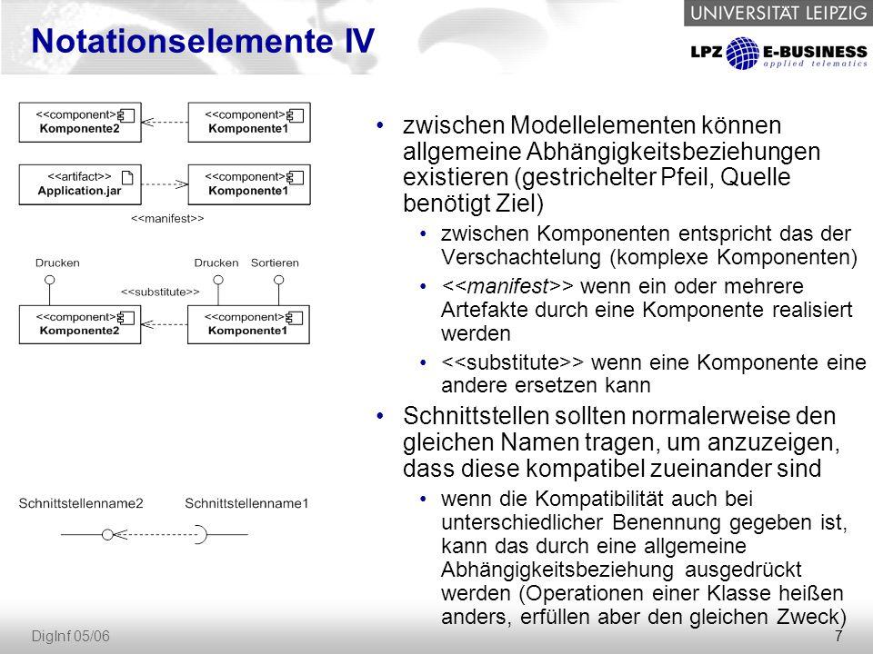 7 DigInf 05/06 Notationselemente IV zwischen Modellelementen können allgemeine Abhängigkeitsbeziehungen existieren (gestrichelter Pfeil, Quelle benötigt Ziel) zwischen Komponenten entspricht das der Verschachtelung (komplexe Komponenten) > wenn ein oder mehrere Artefakte durch eine Komponente realisiert werden > wenn eine Komponente eine andere ersetzen kann Schnittstellen sollten normalerweise den gleichen Namen tragen, um anzuzeigen, dass diese kompatibel zueinander sind wenn die Kompatibilität auch bei unterschiedlicher Benennung gegeben ist, kann das durch eine allgemeine Abhängigkeitsbeziehung ausgedrückt werden (Operationen einer Klasse heißen anders, erfüllen aber den gleichen Zweck)