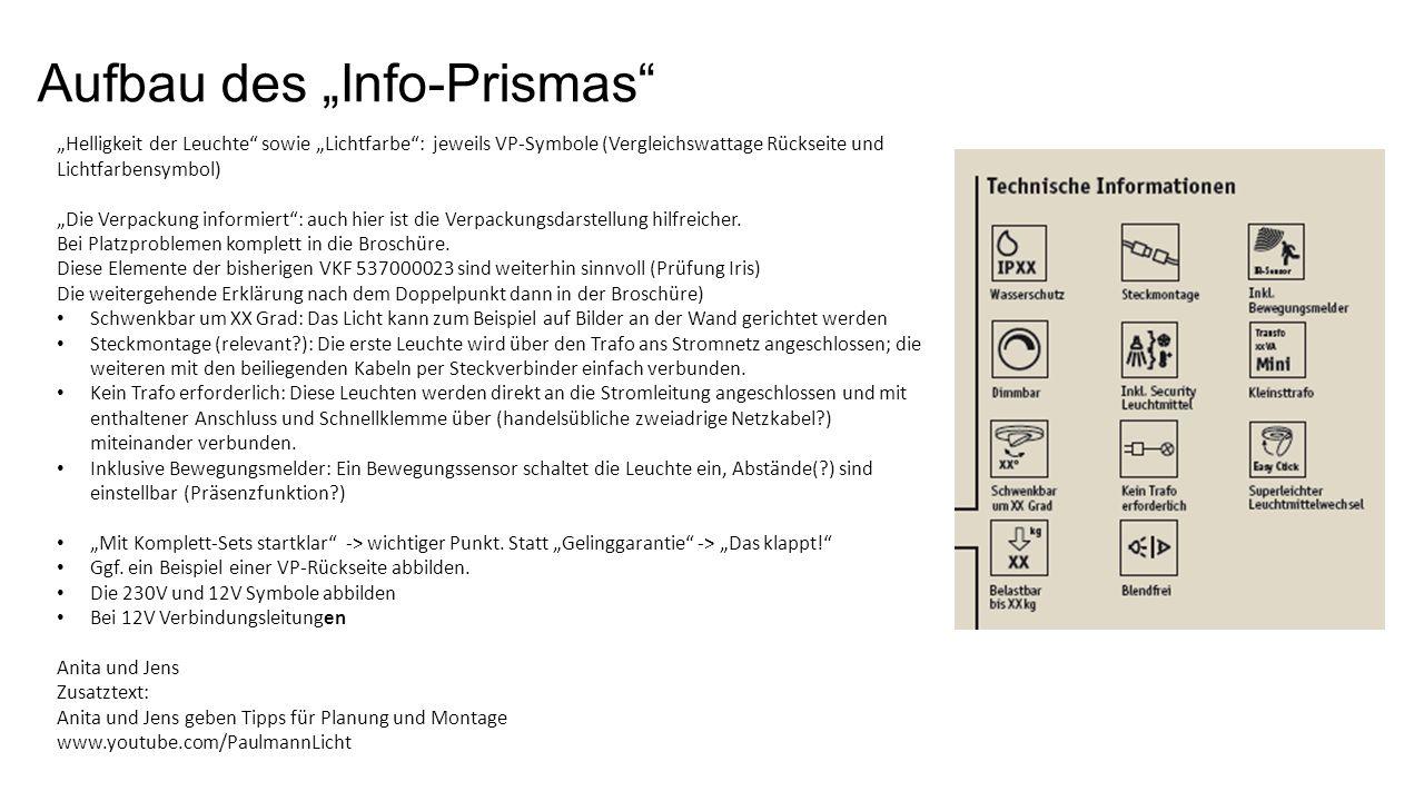 """Aufbau des """"Info-Prismas """"Helligkeit der Leuchte sowie """"Lichtfarbe : jeweils VP-Symbole (Vergleichswattage Rückseite und Lichtfarbensymbol) """"Die Verpackung informiert : auch hier ist die Verpackungsdarstellung hilfreicher."""