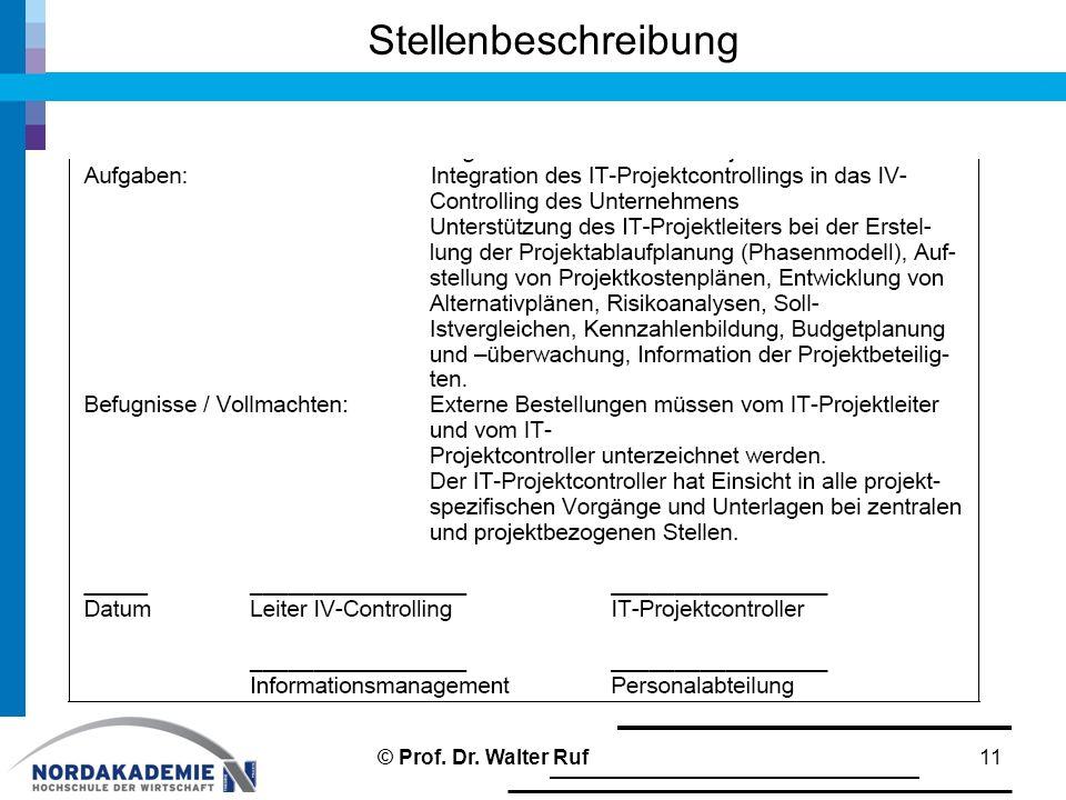 Stellenbeschreibung 11© Prof. Dr. Walter Ruf