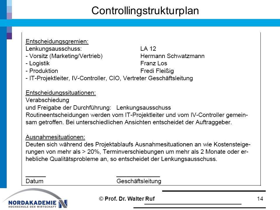 Controllingstrukturplan 14© Prof. Dr. Walter Ruf