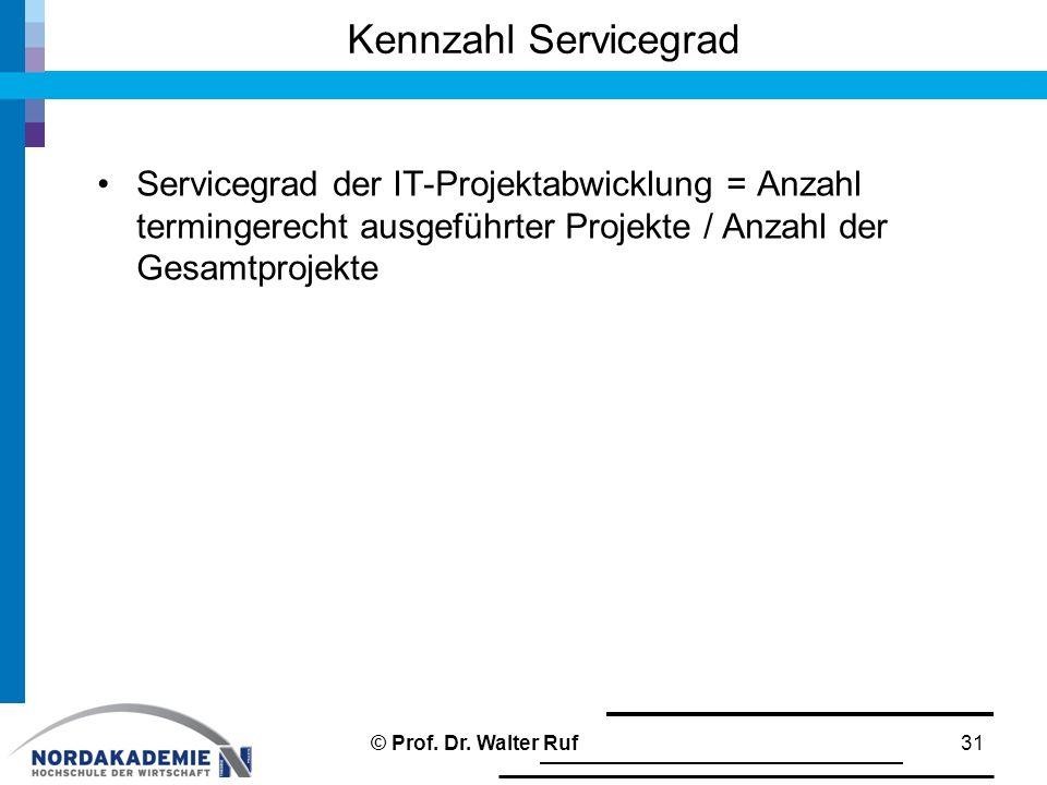 Servicegrad der IT-Projektabwicklung = Anzahl termingerecht ausgeführter Projekte / Anzahl der Gesamtprojekte Kennzahl Servicegrad 31© Prof. Dr. Walte