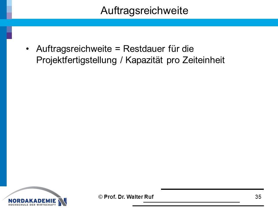 Auftragsreichweite = Restdauer für die Projektfertigstellung / Kapazität pro Zeiteinheit Auftragsreichweite 35© Prof. Dr. Walter Ruf
