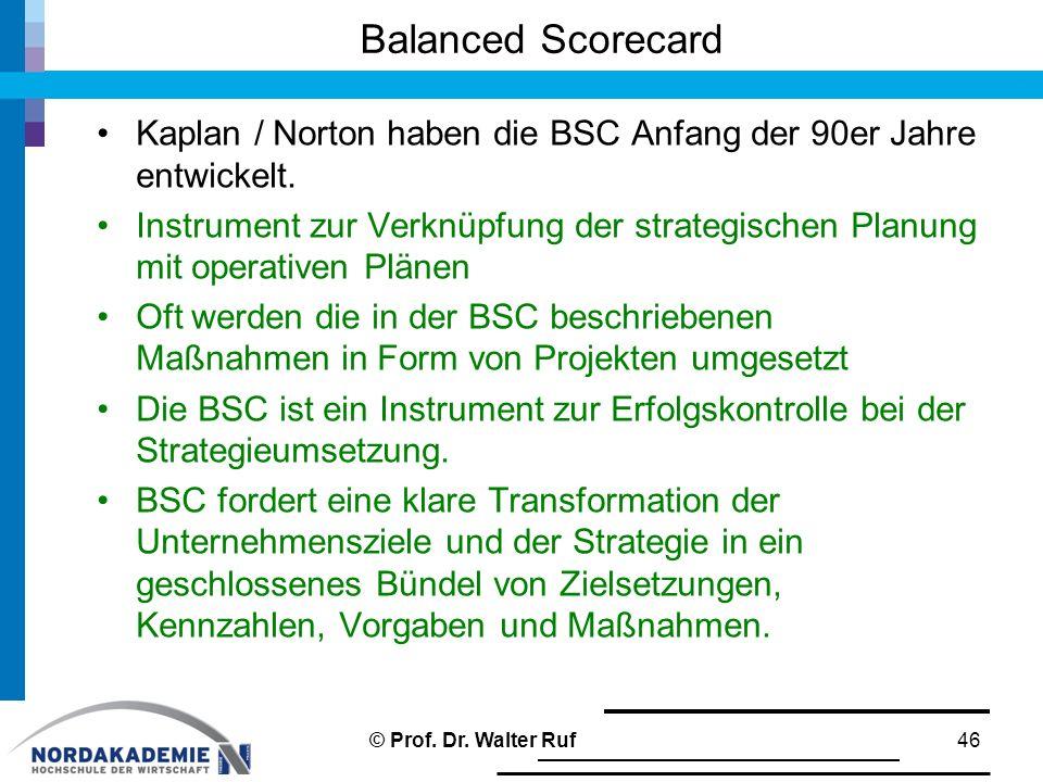 Kaplan / Norton haben die BSC Anfang der 90er Jahre entwickelt. Instrument zur Verknüpfung der strategischen Planung mit operativen Plänen Oft werden