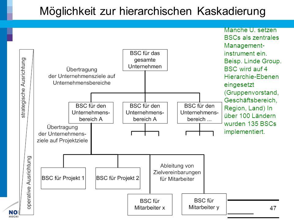 Möglichkeit zur hierarchischen Kaskadierung 47 Manche U. setzen BSCs als zentrales Management- instrument ein. Beisp. Linde Group. BSC wird auf 4 Hier