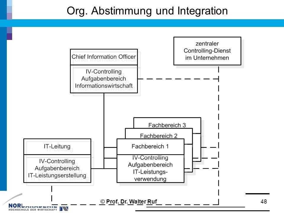 Org. Abstimmung und Integration 48© Prof. Dr. Walter Ruf