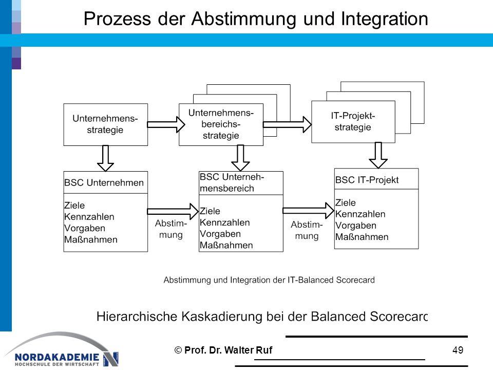 Prozess der Abstimmung und Integration 49© Prof. Dr. Walter Ruf