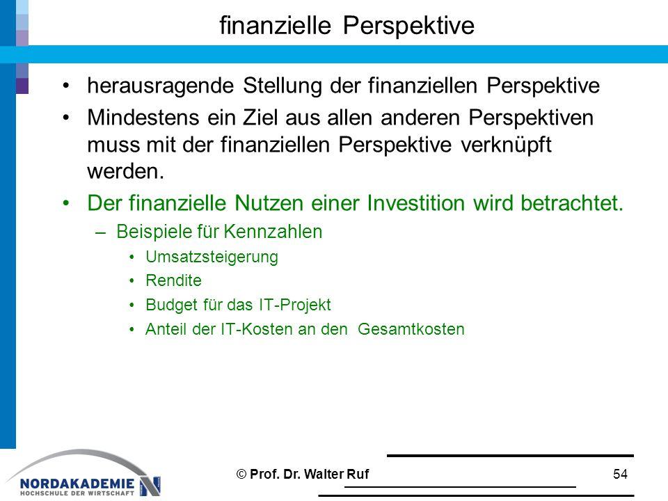herausragende Stellung der finanziellen Perspektive Mindestens ein Ziel aus allen anderen Perspektiven muss mit der finanziellen Perspektive verknüpft