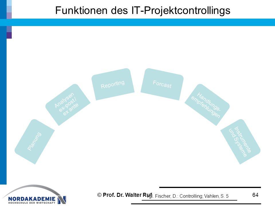 Planung Analysen ex-post / ex ante Reporting Forcast Handlungs- empfehlungen Instrumente und Systeme Funktionen des IT-Projektcontrollings 64 vgl. Fis