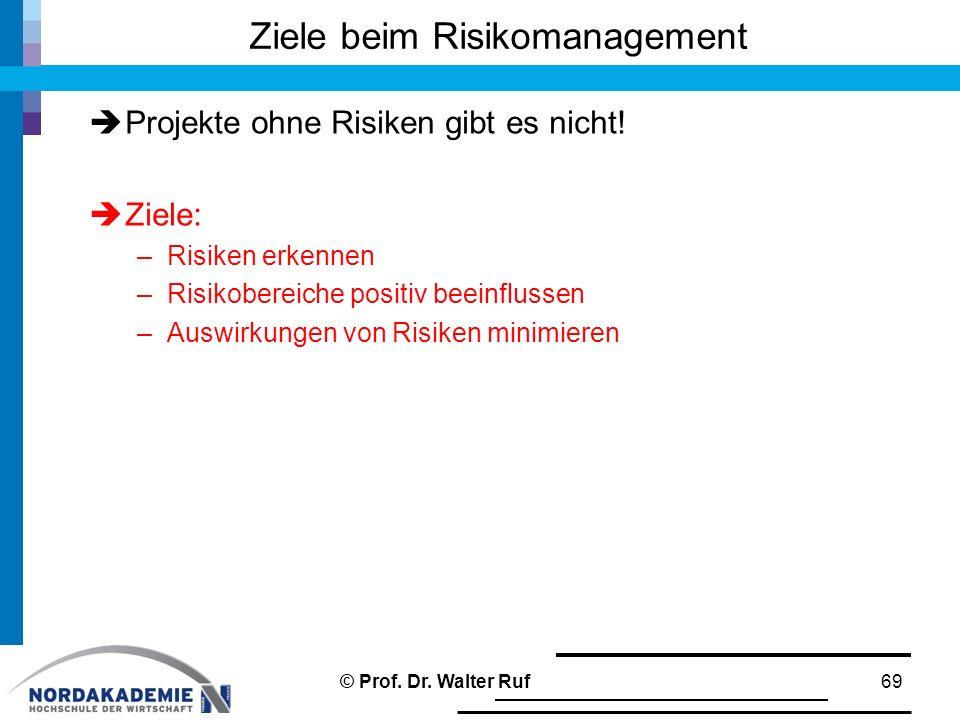 Ziele beim Risikomanagement  Projekte ohne Risiken gibt es nicht!  Ziele: –Risiken erkennen –Risikobereiche positiv beeinflussen –Auswirkungen von R