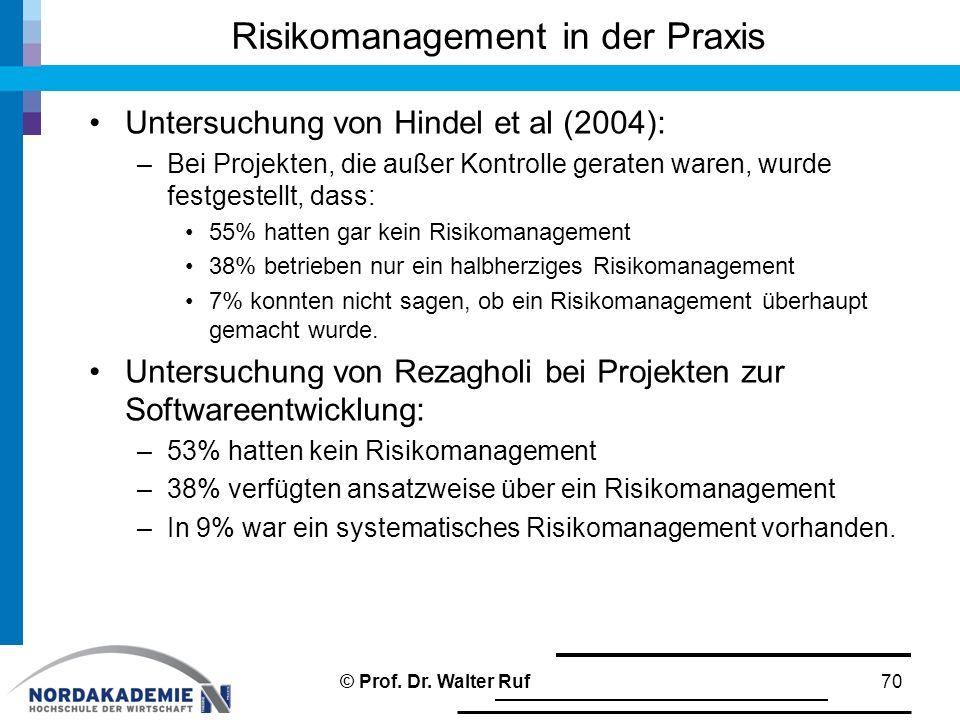 Risikomanagement in der Praxis Untersuchung von Hindel et al (2004): –Bei Projekten, die außer Kontrolle geraten waren, wurde festgestellt, dass: 55%