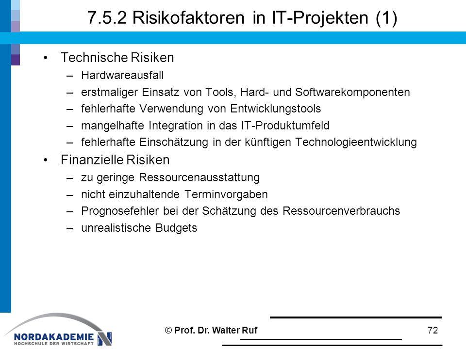 7.5.2 Risikofaktoren in IT-Projekten (1) Technische Risiken –Hardwareausfall –erstmaliger Einsatz von Tools, Hard- und Softwarekomponenten –fehlerhaft