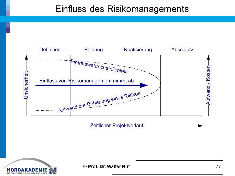 Einfluss des Risikomanagements 77© Prof. Dr. Walter Ruf
