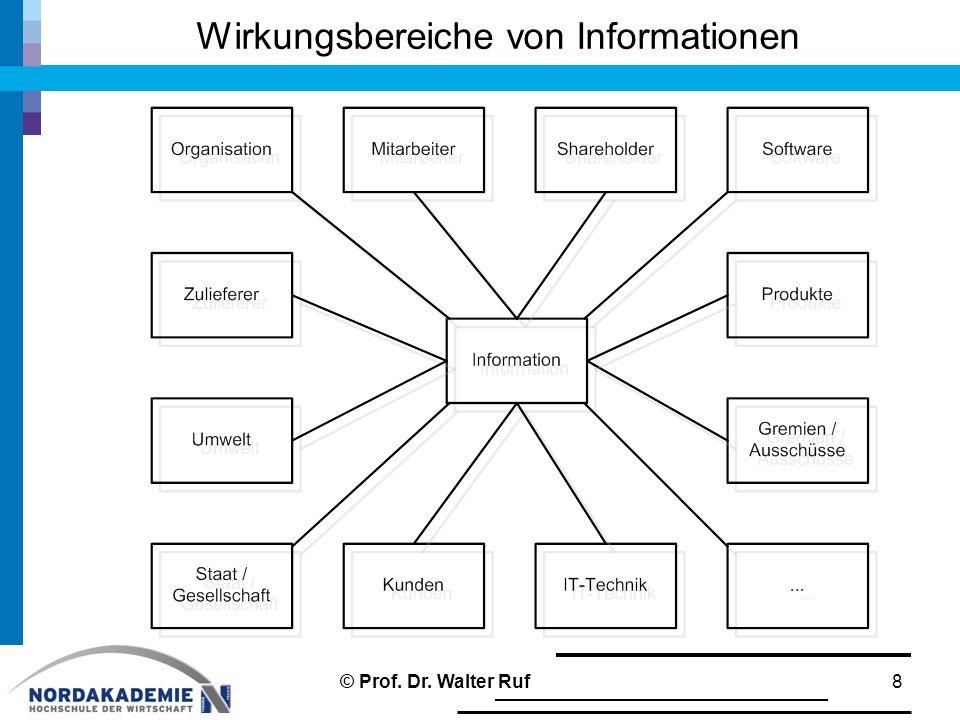 Wirkungsbereiche von Informationen 8© Prof. Dr. Walter Ruf