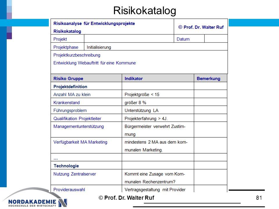 Risikokatalog 81© Prof. Dr. Walter Ruf