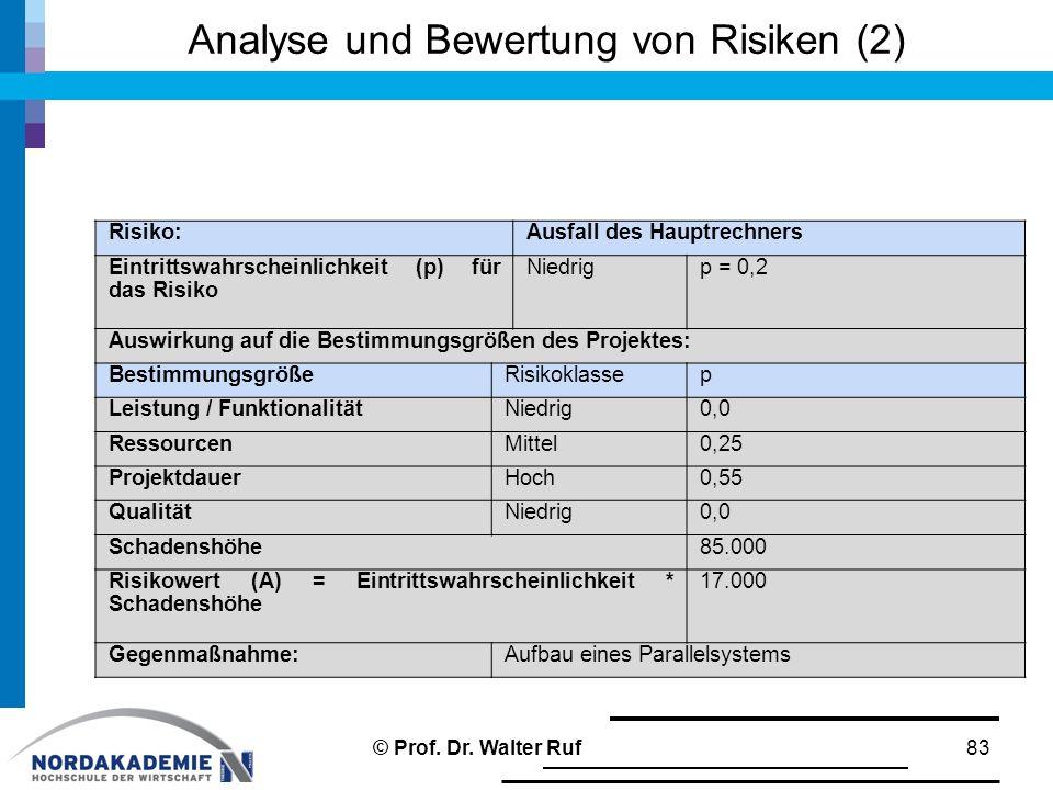 Analyse und Bewertung von Risiken (2) Hinweis zur Durchführung: –Risikobeurteilung durch ein Formular 83 Risiko:Ausfall des Hauptrechners Eintrittswah
