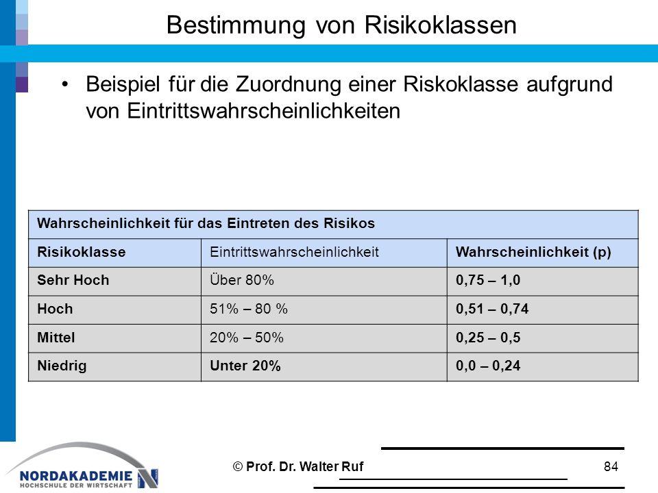 Bestimmung von Risikoklassen Beispiel für die Zuordnung einer Riskoklasse aufgrund von Eintrittswahrscheinlichkeiten 84 Wahrscheinlichkeit für das Ein