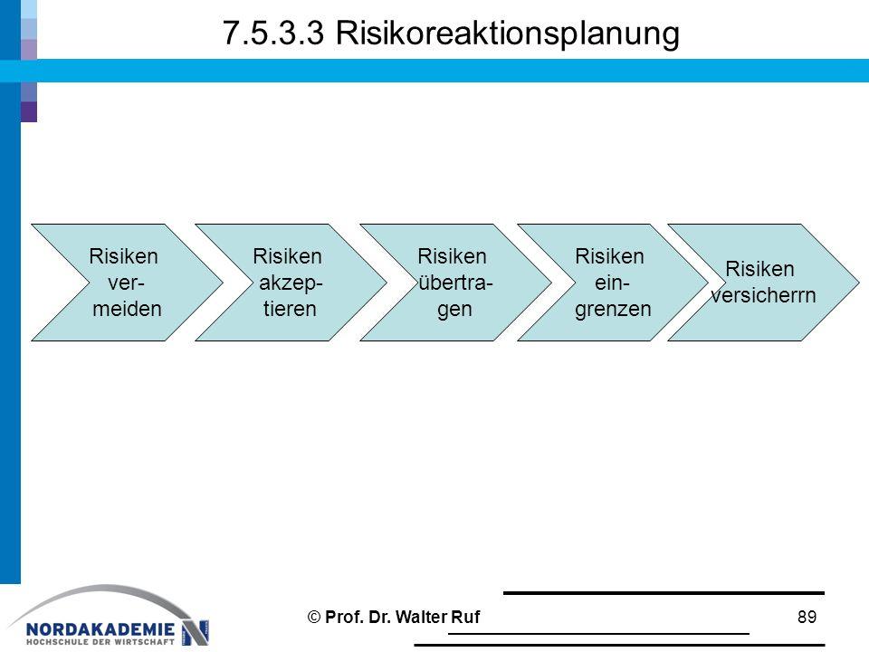 7.5.3.3 Risikoreaktionsplanung 89 Risiken ver- meiden Risiken akzep- tieren Risiken übertra- gen Risiken versicherrn Risiken ein- grenzen © Prof. Dr.