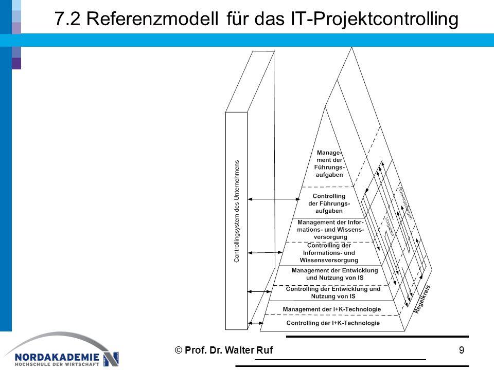 7.2 Referenzmodell für das IT-Projektcontrolling 9© Prof. Dr. Walter Ruf