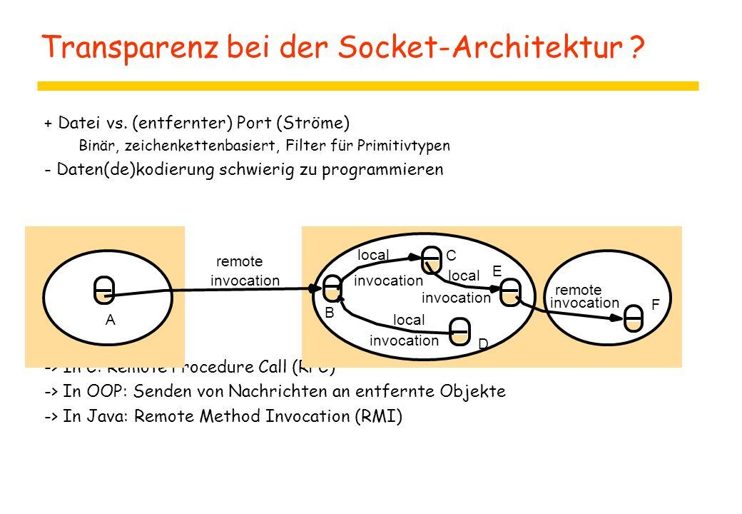 Transparenz bei der Socket-Architektur . + Datei vs.