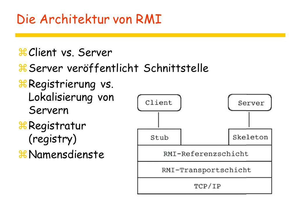 Die Architektur von RMI zClient vs. Server zServer veröffentlicht Schnittstelle zRegistrierung vs.